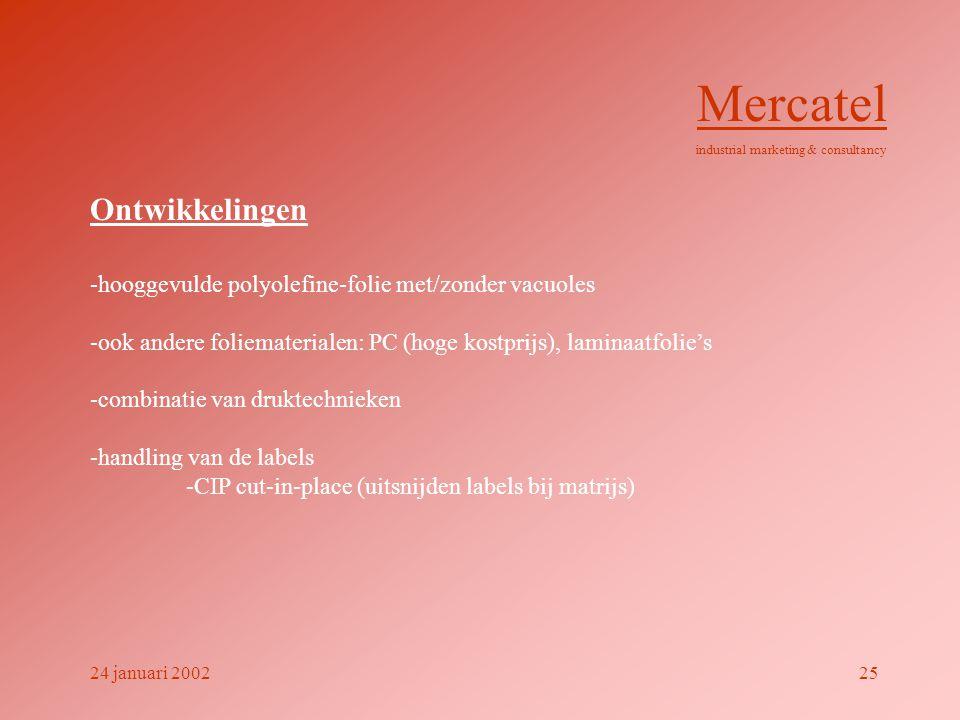 Mercatel Ontwikkelingen