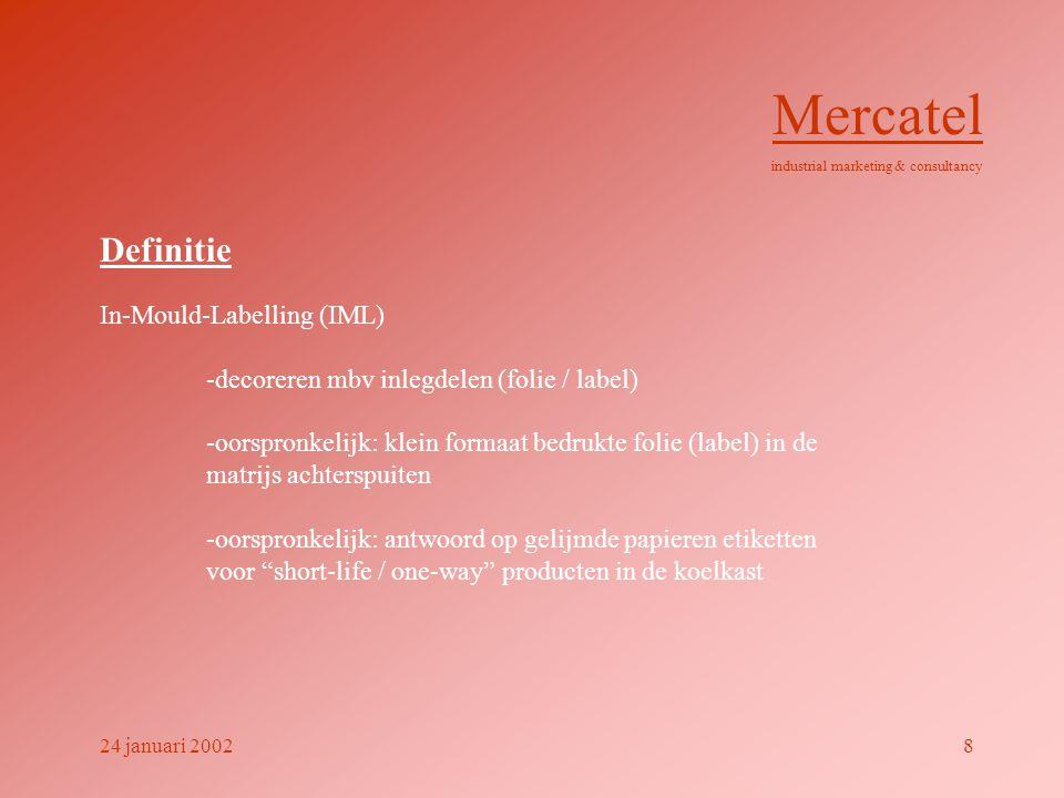 Mercatel Definitie In-Mould-Labelling (IML)