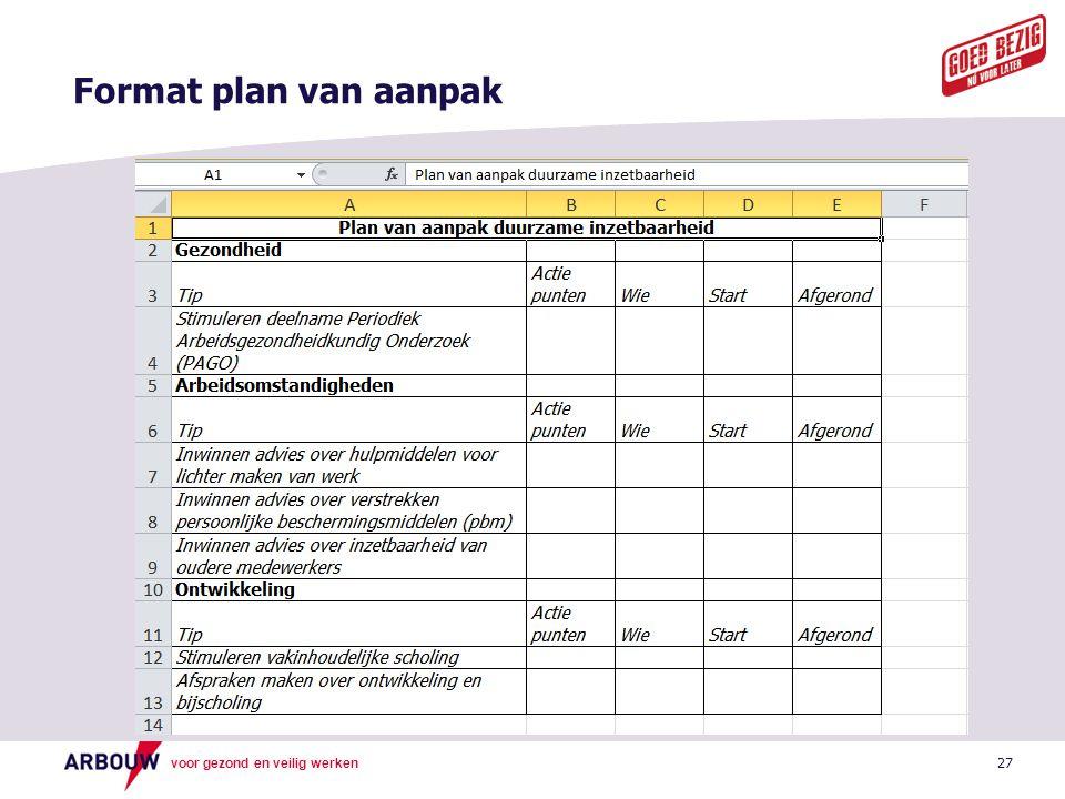 Format plan van aanpak 27 27