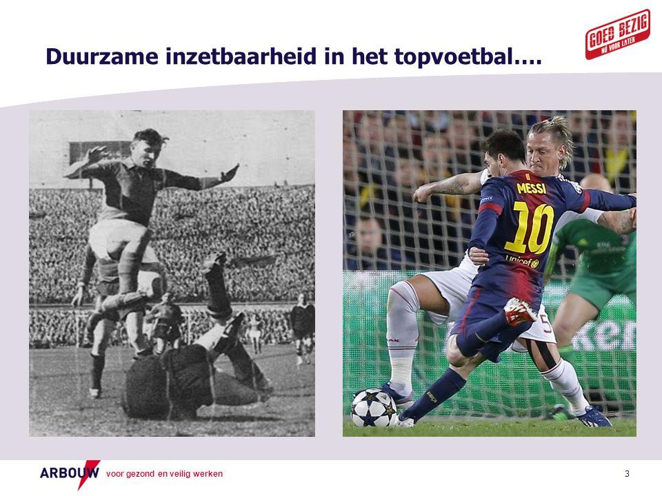 Duurzame inzetbaarheid in het topvoetbal….