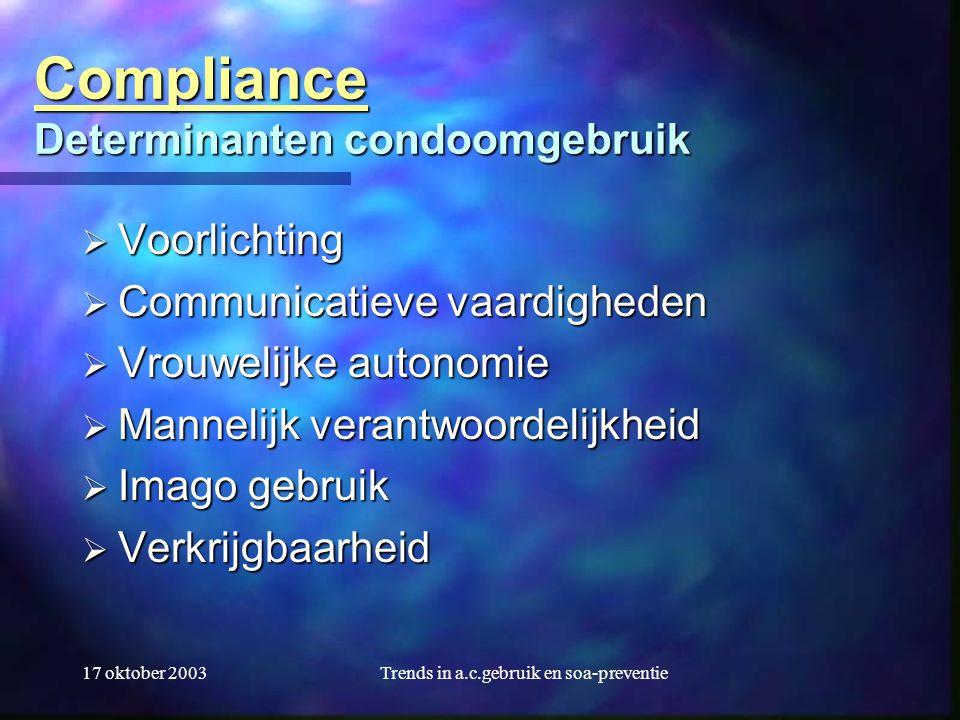 Compliance Determinanten condoomgebruik