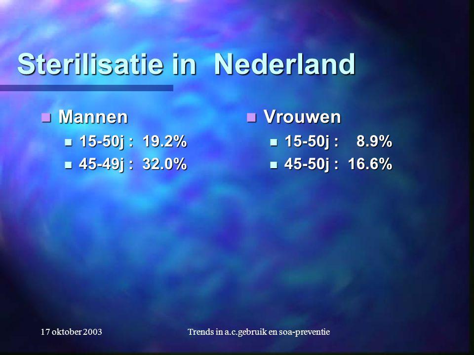 Sterilisatie in Nederland