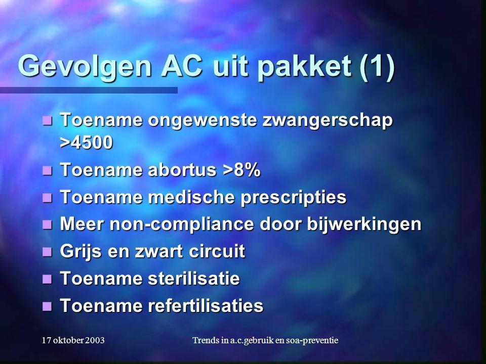 Gevolgen AC uit pakket (1)