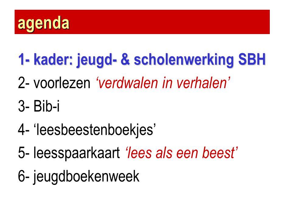agenda 1- kader: jeugd- & scholenwerking SBH