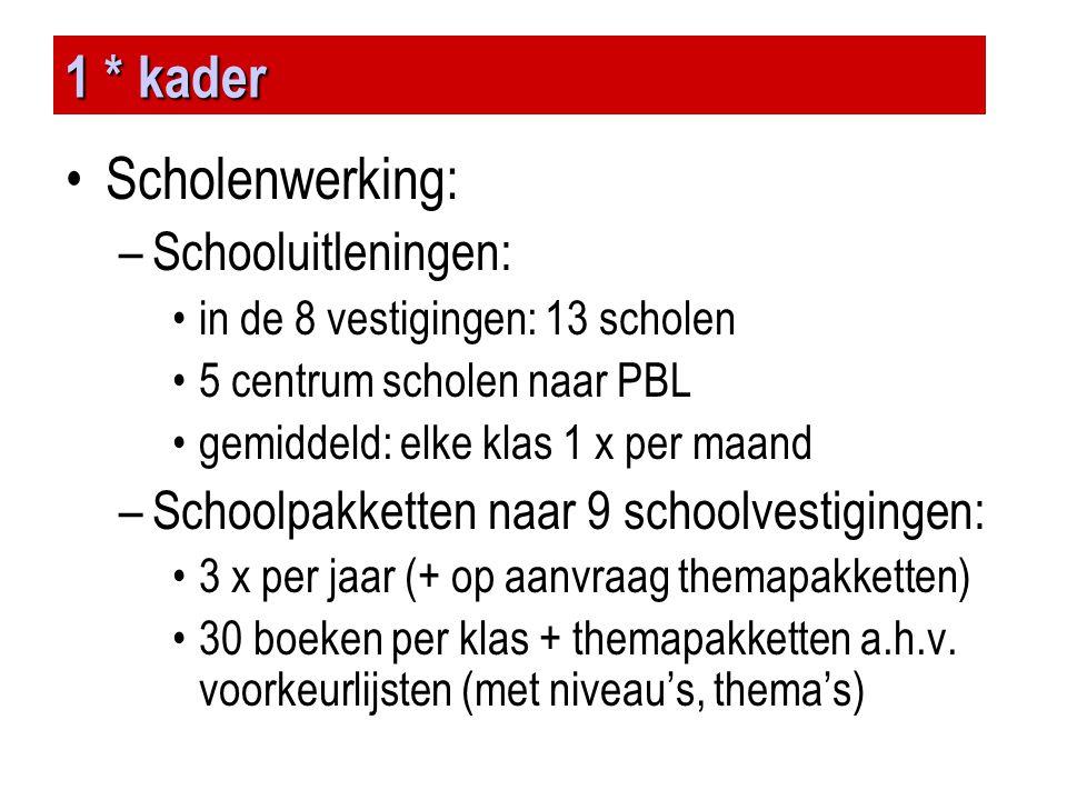 1 * kader Scholenwerking: Schooluitleningen: