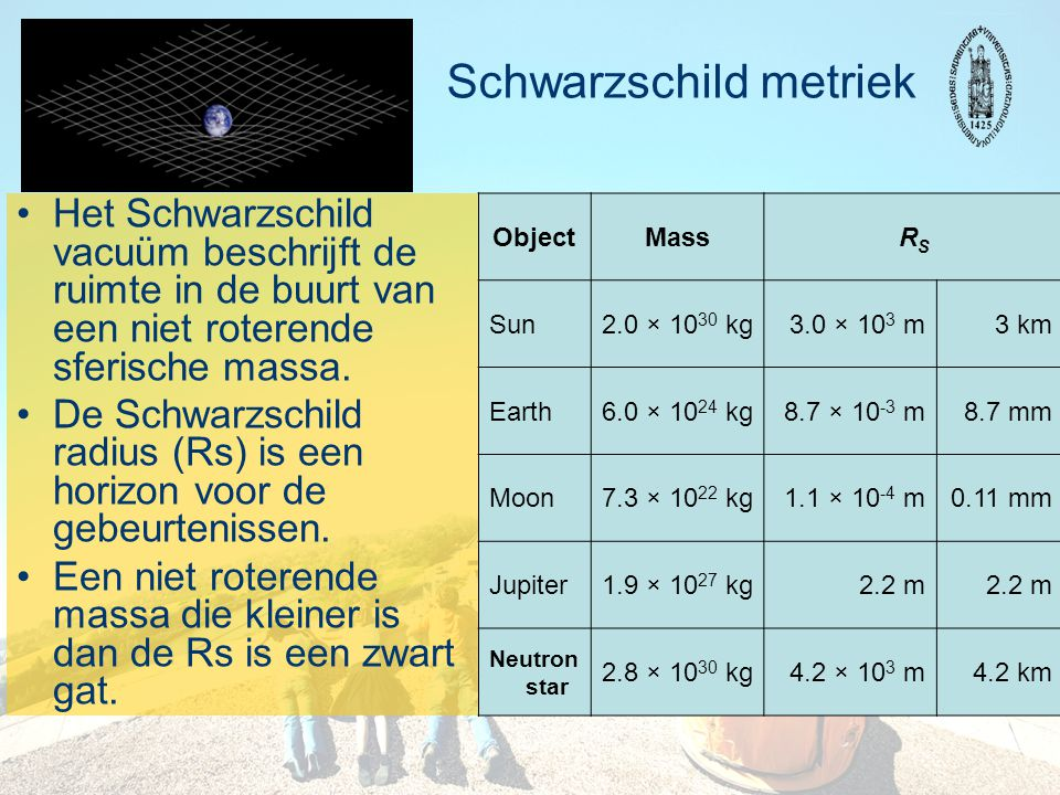 Schwarzschild metriek