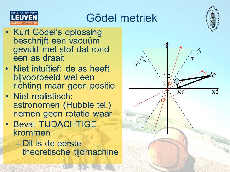 Gödel metriek Kurt Gödel's oplossing beschrijft een vacuüm gevuld met stof dat rond een as draait.
