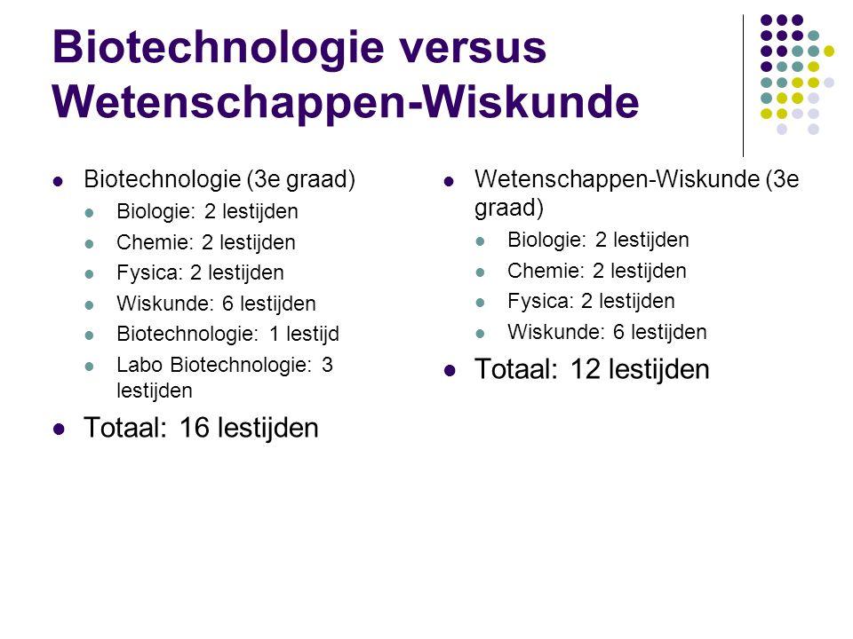 Biotechnologie versus Wetenschappen-Wiskunde