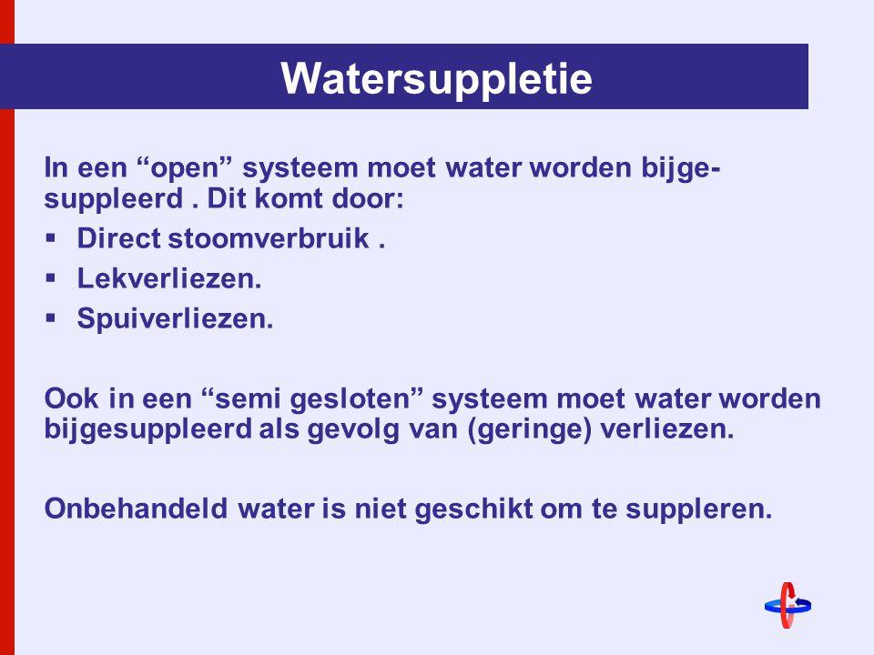 Watersuppletie In een open systeem moet water worden bijge- suppleerd . Dit komt door: Direct stoomverbruik .