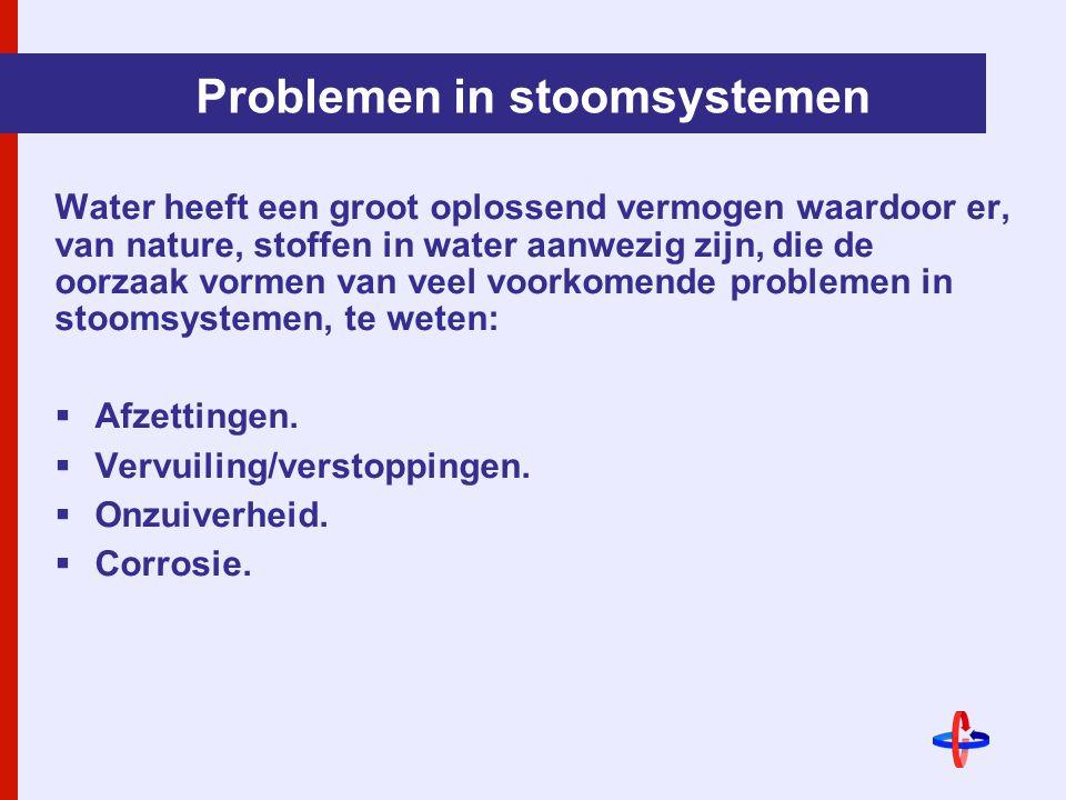 Problemen in stoomsystemen