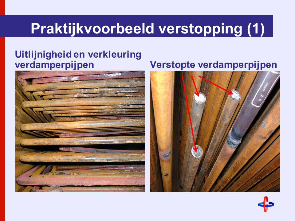 Praktijkvoorbeeld verstopping (1)