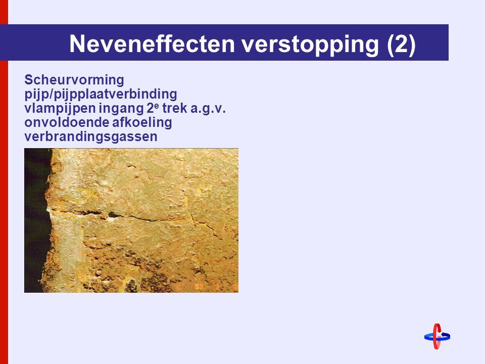 Neveneffecten verstopping (2)