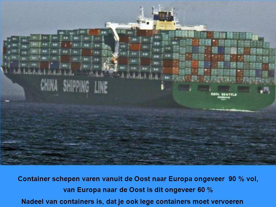 Container schepen varen vanuit de Oost naar Europa ongeveer 90 % vol,