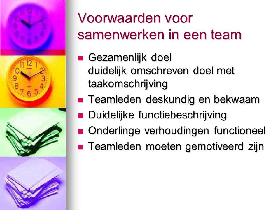 Voorwaarden voor samenwerken in een team
