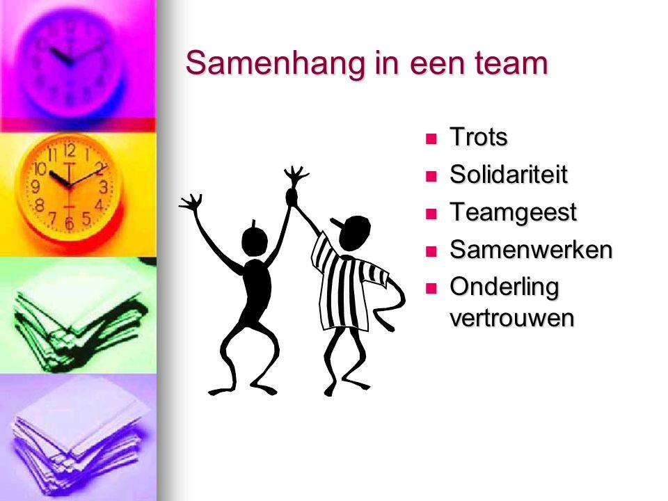 Samenhang in een team Trots Solidariteit Teamgeest Samenwerken