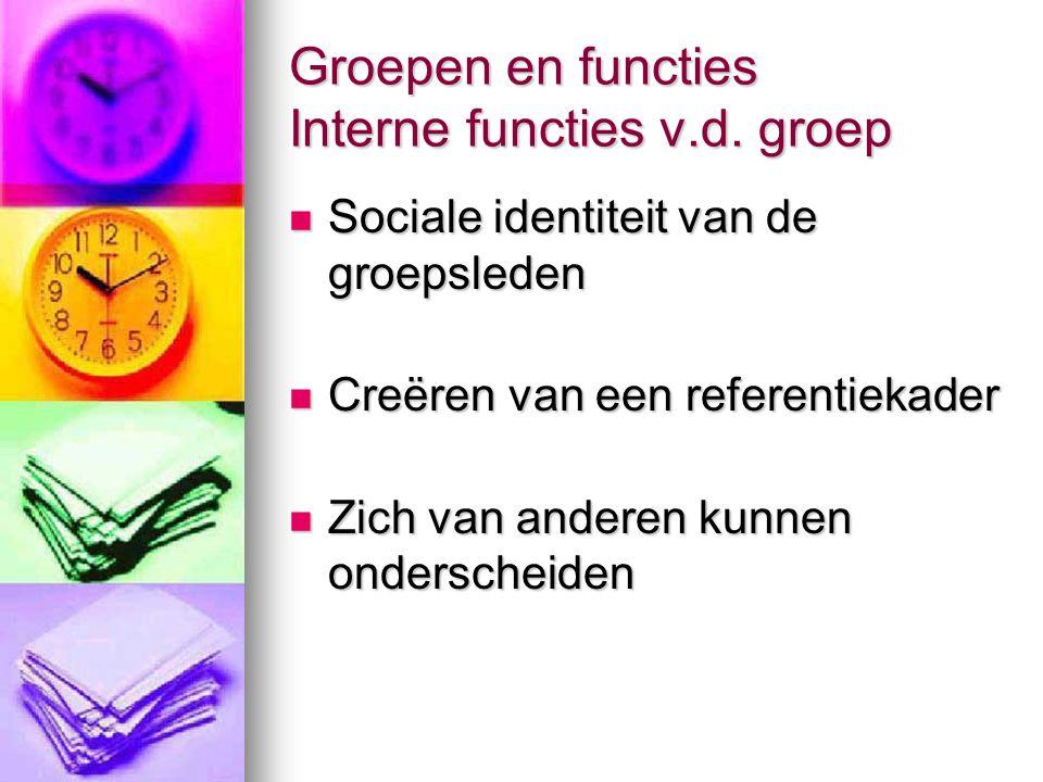 Groepen en functies Interne functies v.d. groep