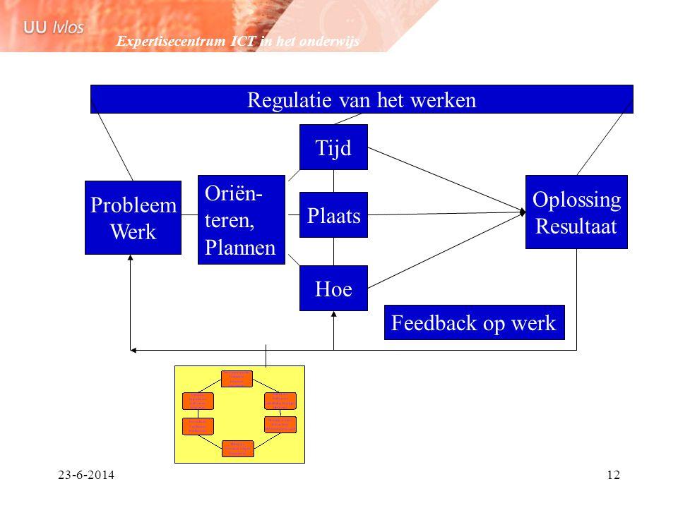 Regulatie van het werken