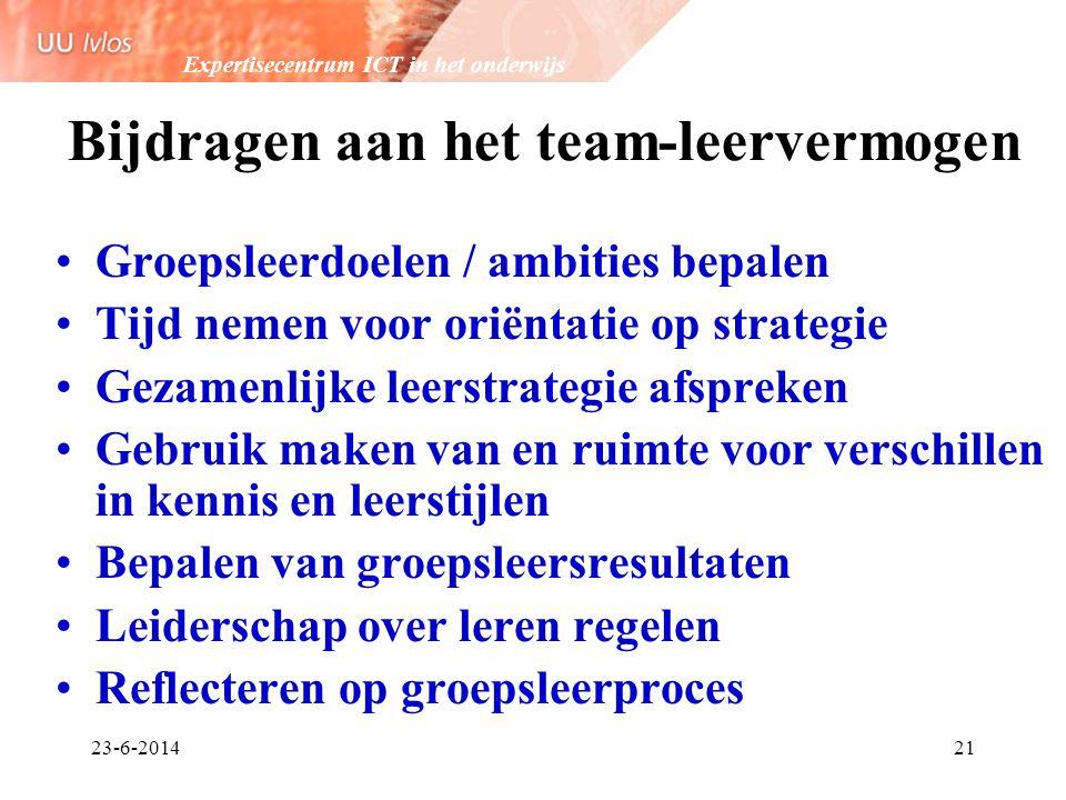 Bijdragen aan het team-leervermogen