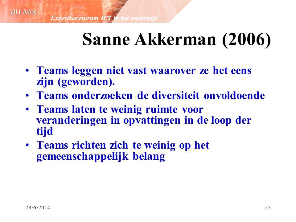 Sanne Akkerman (2006) Teams leggen niet vast waarover ze het eens zijn (geworden). Teams onderzoeken de diversiteit onvoldoende.
