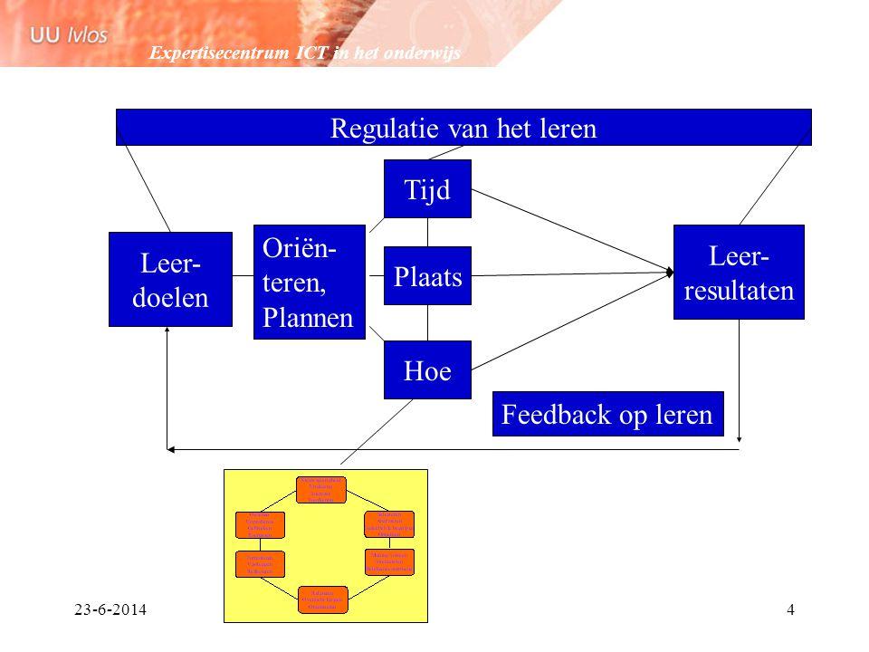Regulatie van het leren