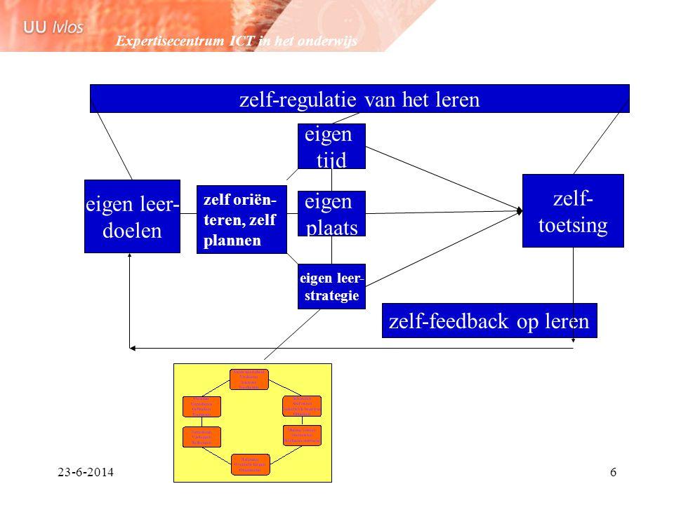 zelf-regulatie van het leren