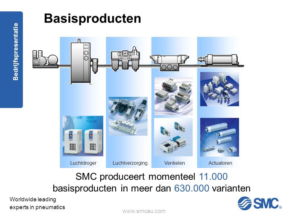 Basisproducten Luchtdroger. Luchtverzorging. Ventielen.