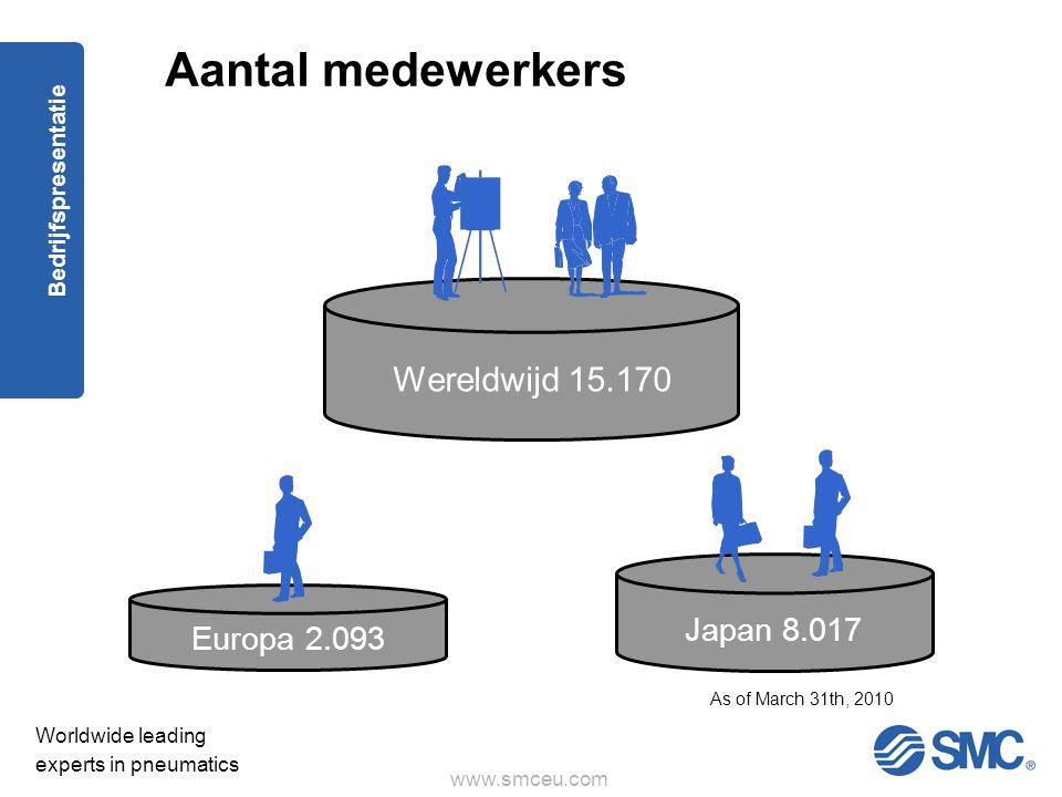 Aantal medewerkers Wereldwijd 15.170 Japan 8.017 Europa 2.093