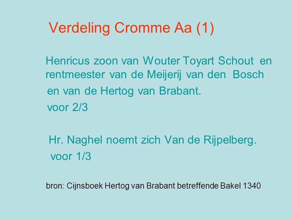 Verdeling Cromme Aa (1) Henricus zoon van Wouter Toyart Schout en rentmeester van de Meijerij van den Bosch.