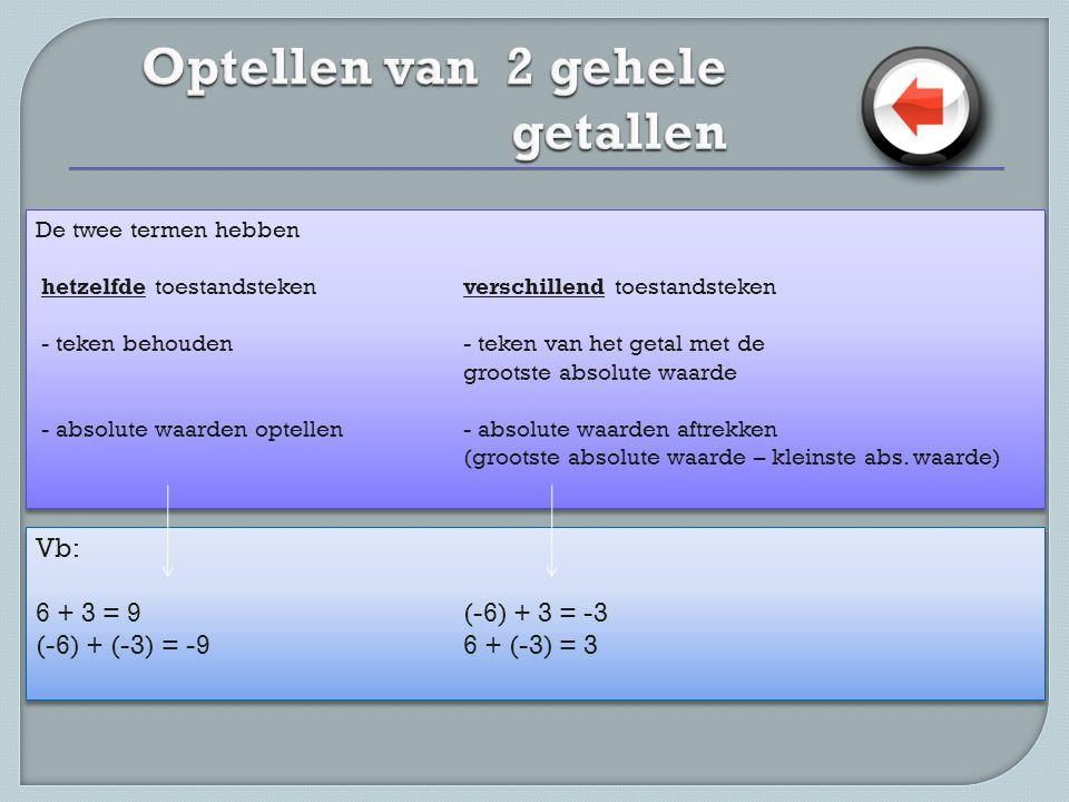 Optellen van 2 gehele getallen