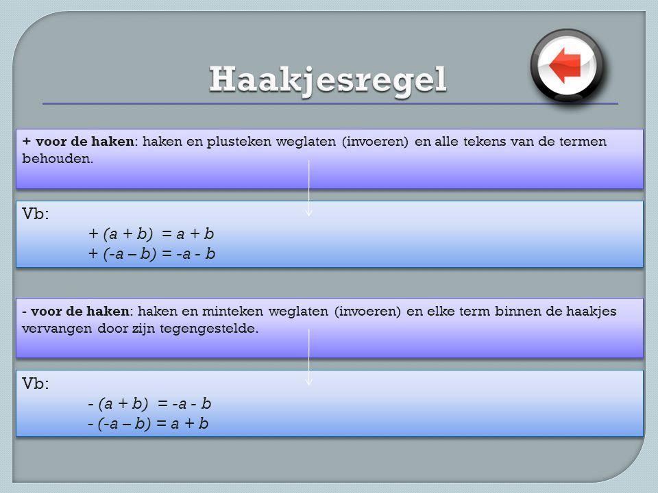 Haakjesregel Vb: + (a + b) = a + b + (-a – b) = -a - b Vb: