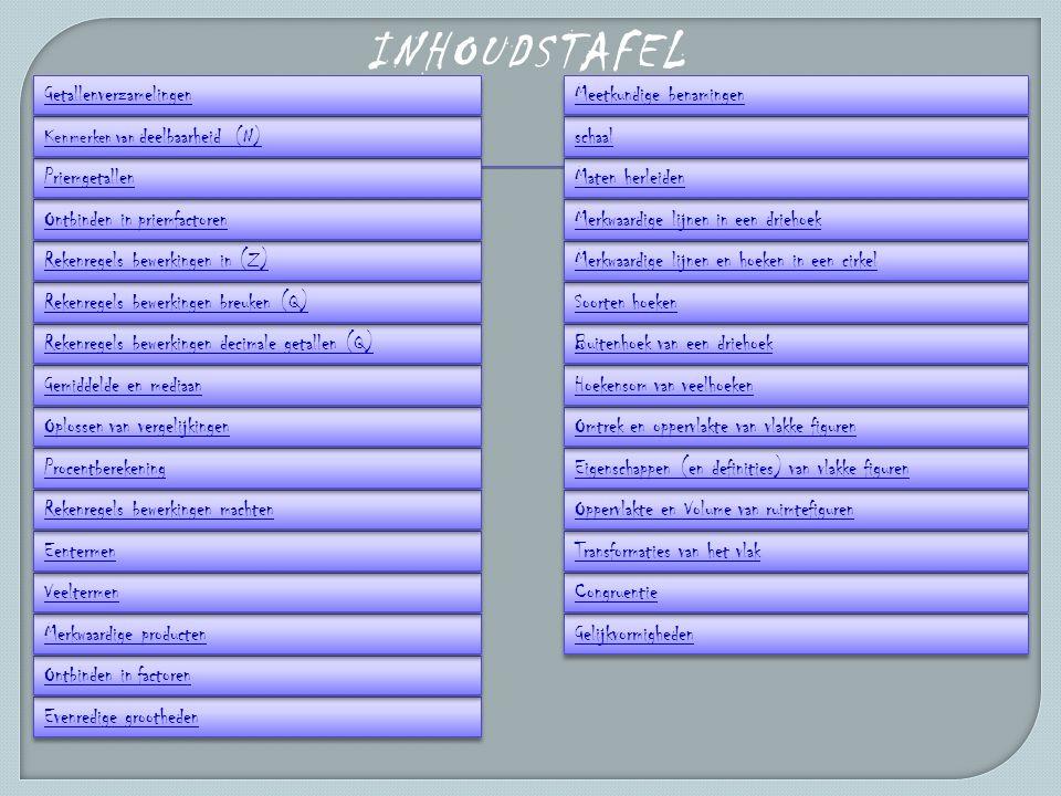 INHOUDSTAFEL Getallenverzamelingen Meetkundige benamingen schaal