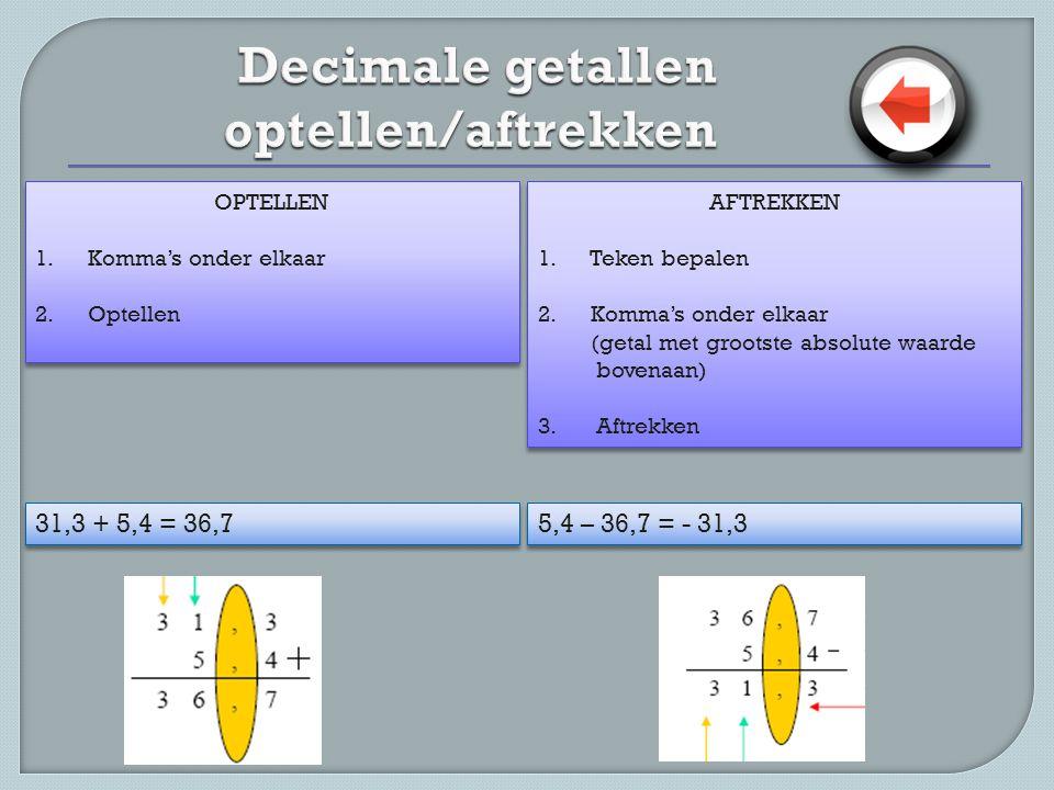 Decimale getallen optellen/aftrekken