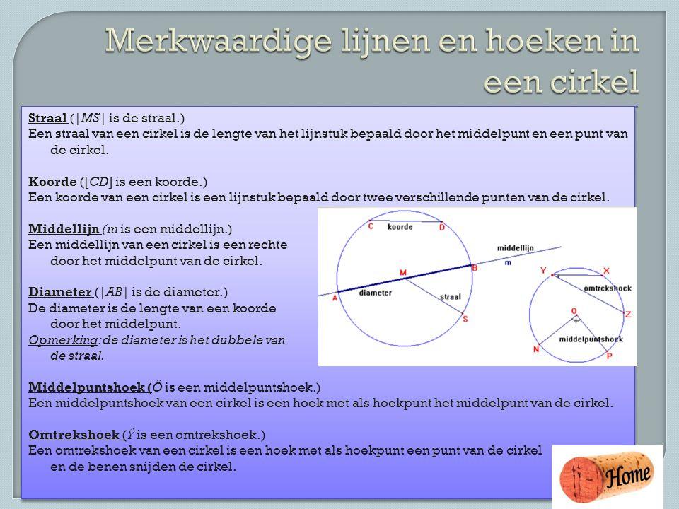 Merkwaardige lijnen en hoeken in een cirkel