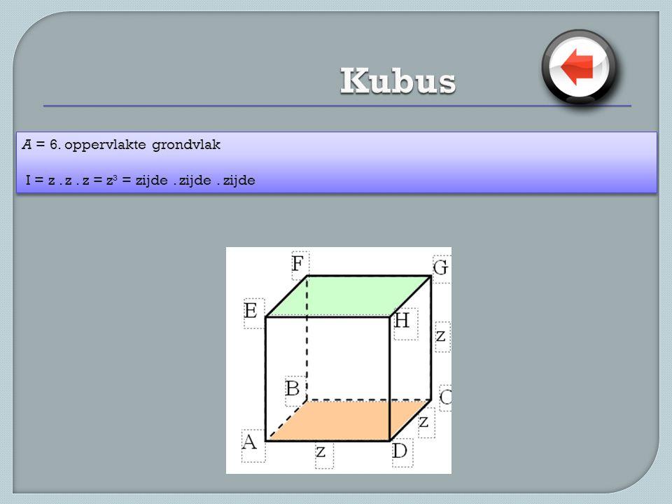 Kubus A = 6. oppervlakte grondvlak
