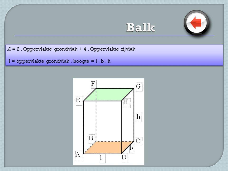 Balk A = 2 . Oppervlakte grondvlak + 4 . Oppervlakte zijvlak