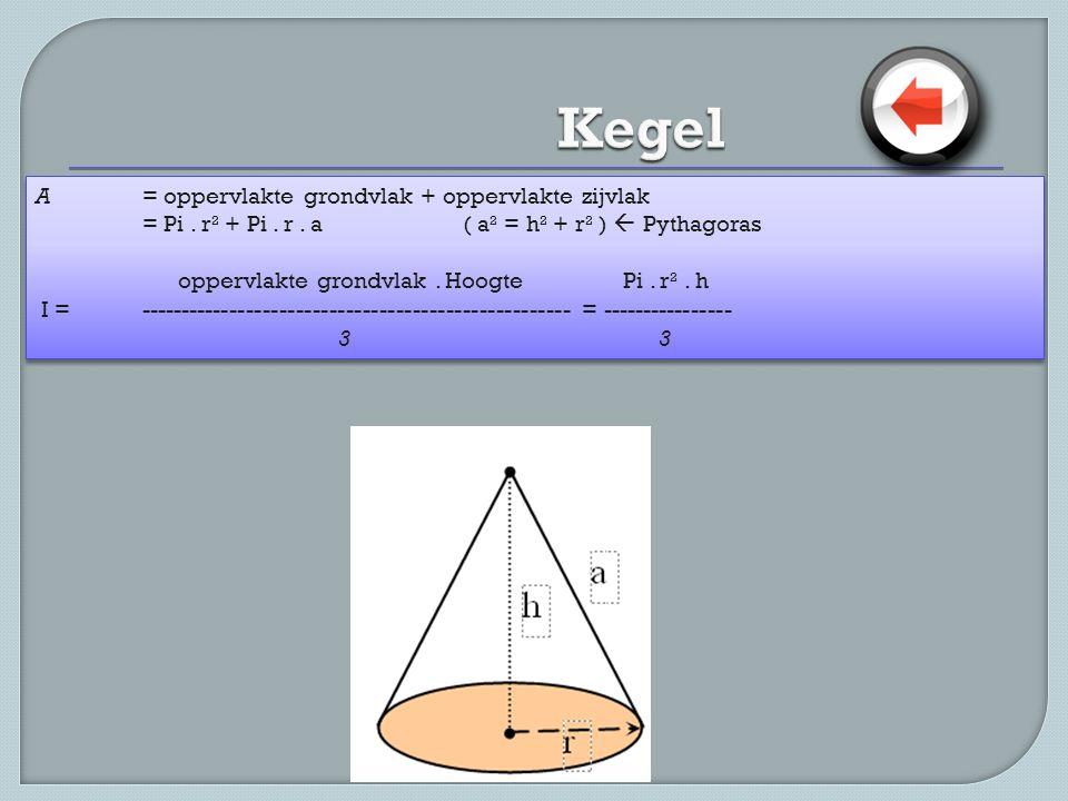 Kegel A = oppervlakte grondvlak + oppervlakte zijvlak