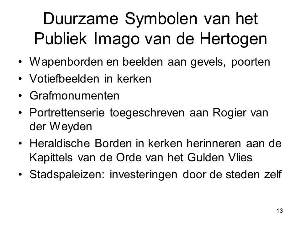 Duurzame Symbolen van het Publiek Imago van de Hertogen