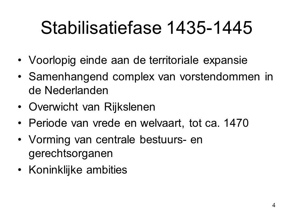 Stabilisatiefase 1435-1445 Voorlopig einde aan de territoriale expansie. Samenhangend complex van vorstendommen in de Nederlanden.