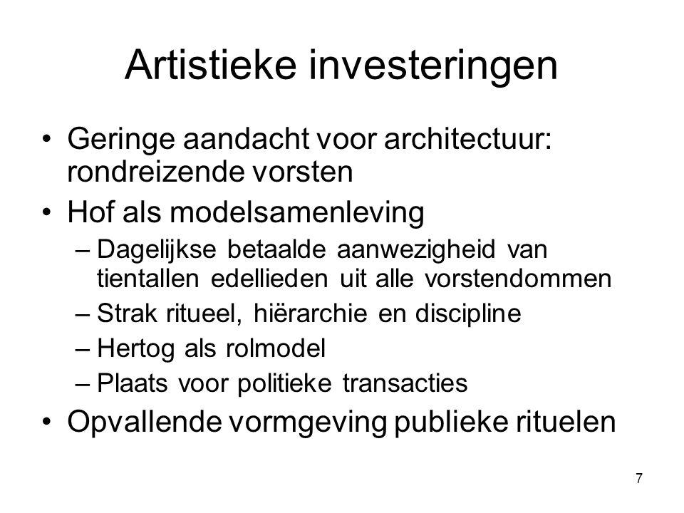Artistieke investeringen