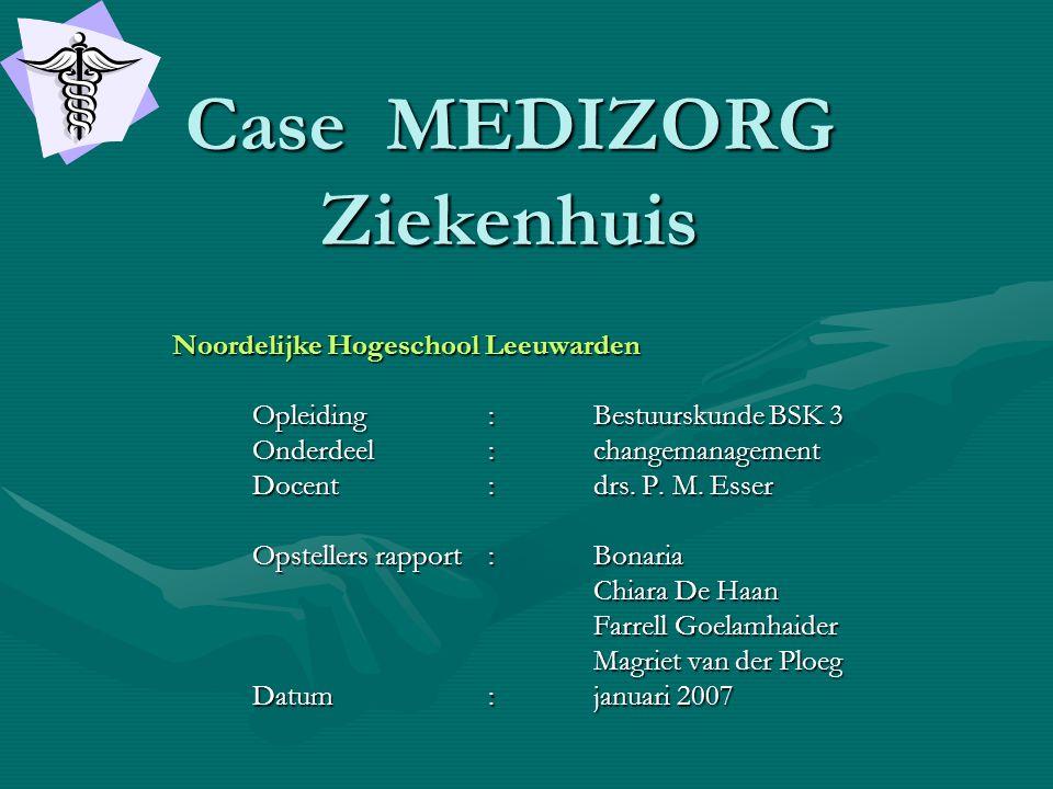 Case MEDIZORG Ziekenhuis