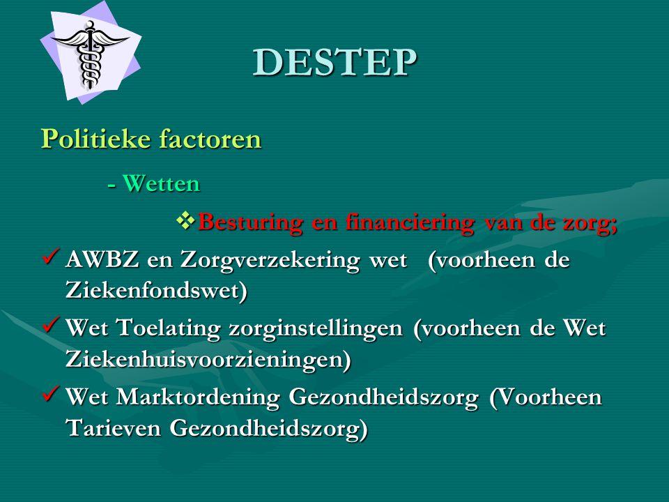 politieke factoren nederland