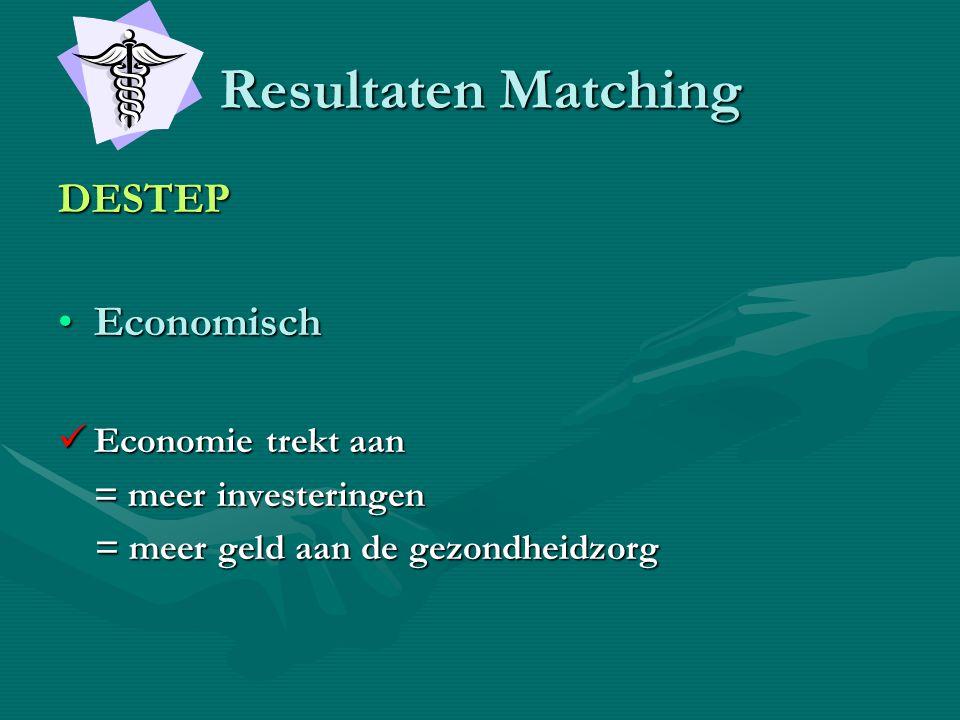 Resultaten Matching DESTEP Economisch Economie trekt aan
