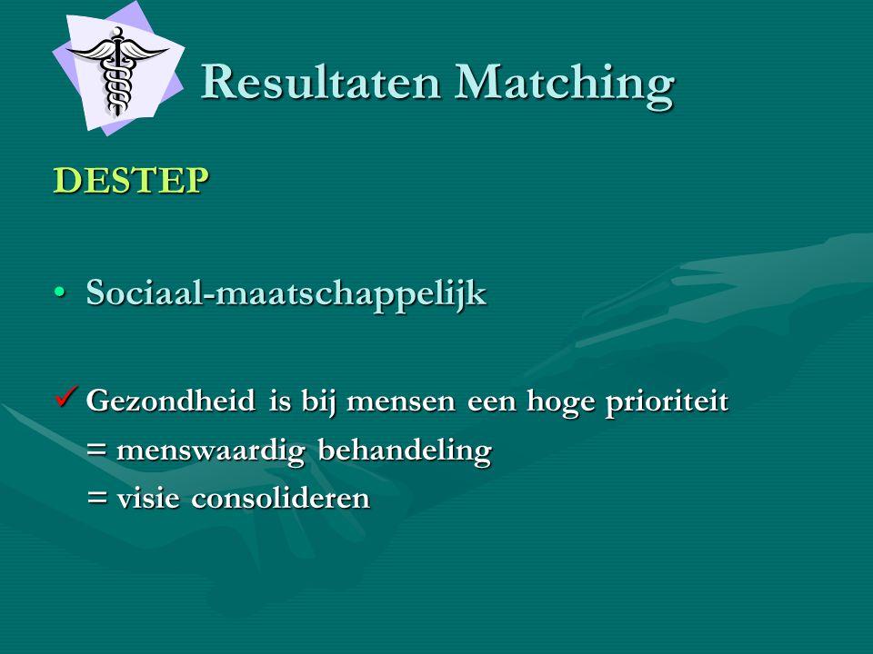 Resultaten Matching DESTEP Sociaal-maatschappelijk