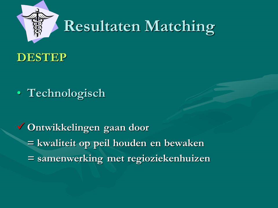Resultaten Matching DESTEP Technologisch Ontwikkelingen gaan door