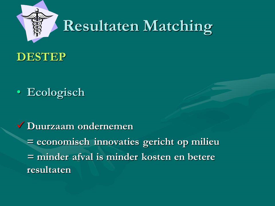 Resultaten Matching DESTEP Ecologisch Duurzaam ondernemen