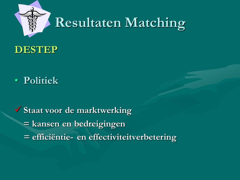 Resultaten Matching DESTEP Politiek Staat voor de marktwerking