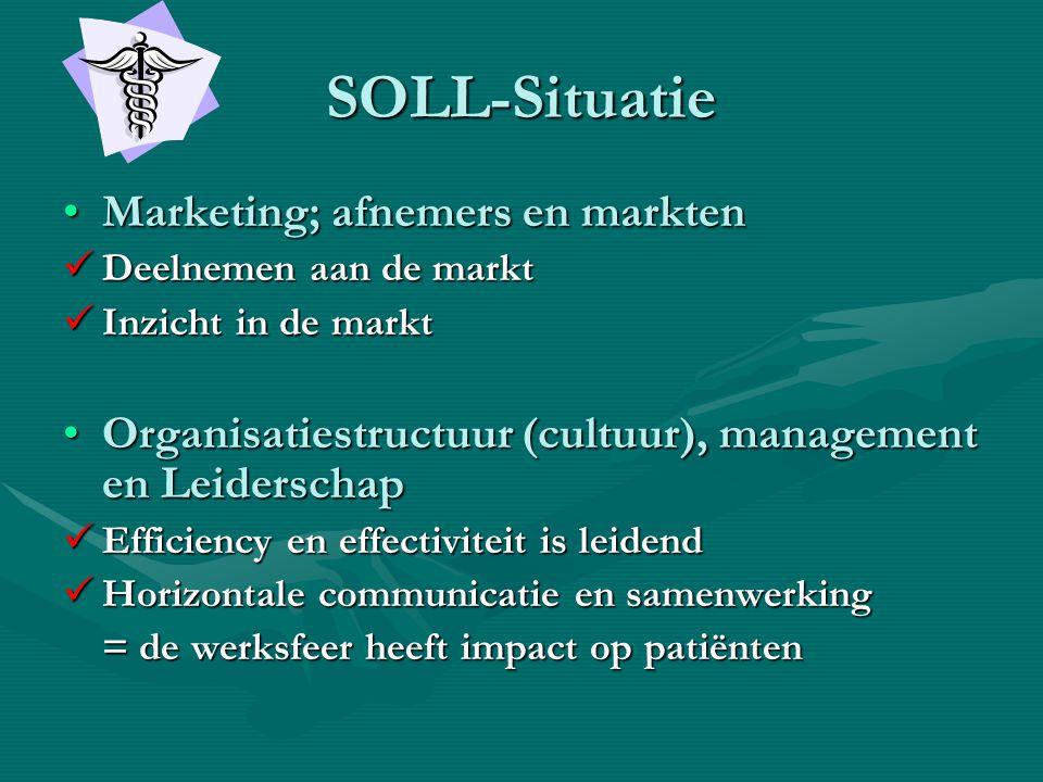 SOLL-Situatie Marketing; afnemers en markten