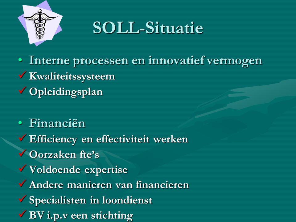 SOLL-Situatie Interne processen en innovatief vermogen Financiën