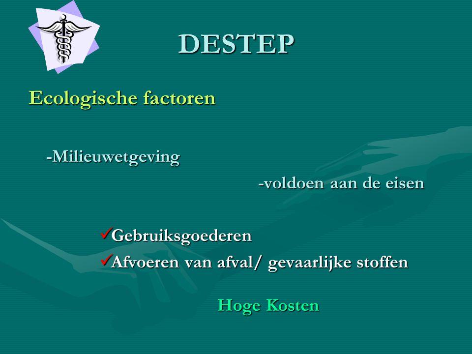 DESTEP Ecologische factoren -Milieuwetgeving -voldoen aan de eisen