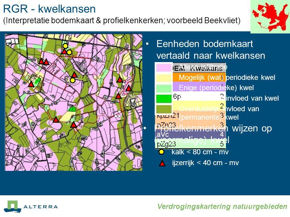 RGR - kwelkansen (Interpretatie bodemkaart & profielkenkerken; voorbeeld Beekvliet)